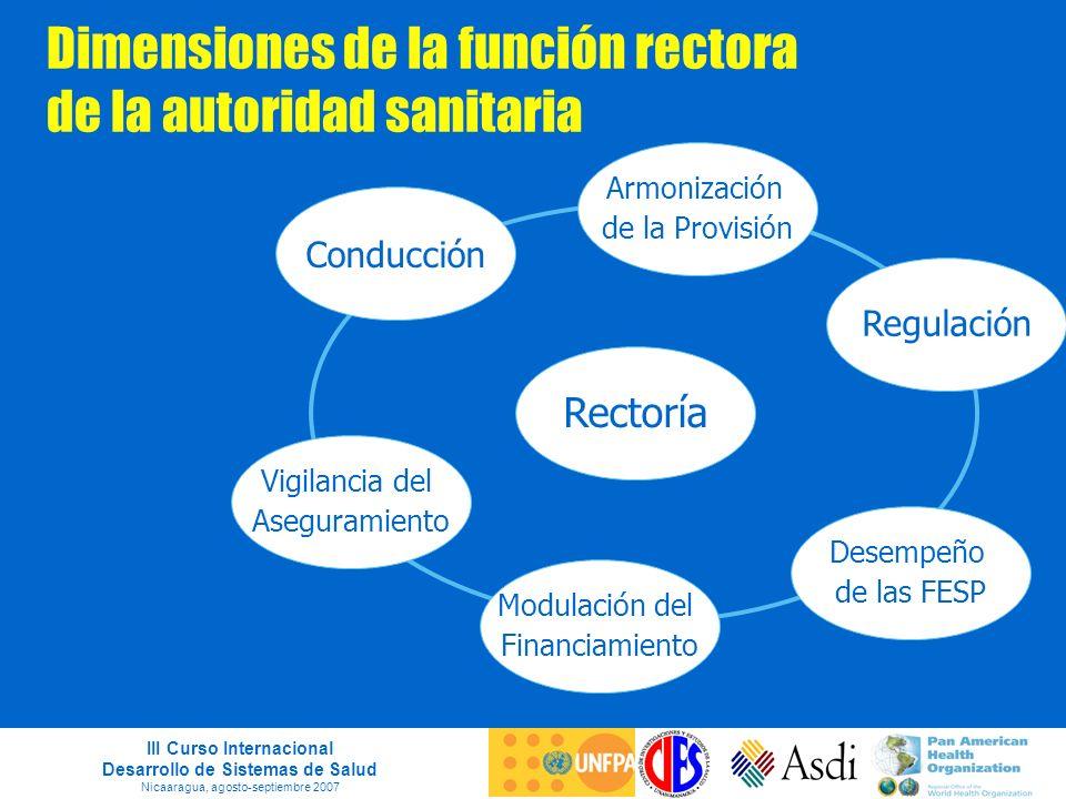 Dimensiones de la función rectora de la autoridad sanitaria
