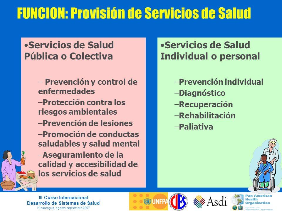 FUNCION: Provisión de Servicios de Salud