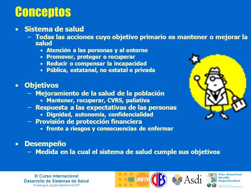 Conceptos Sistema de salud Objetivos Desempeño