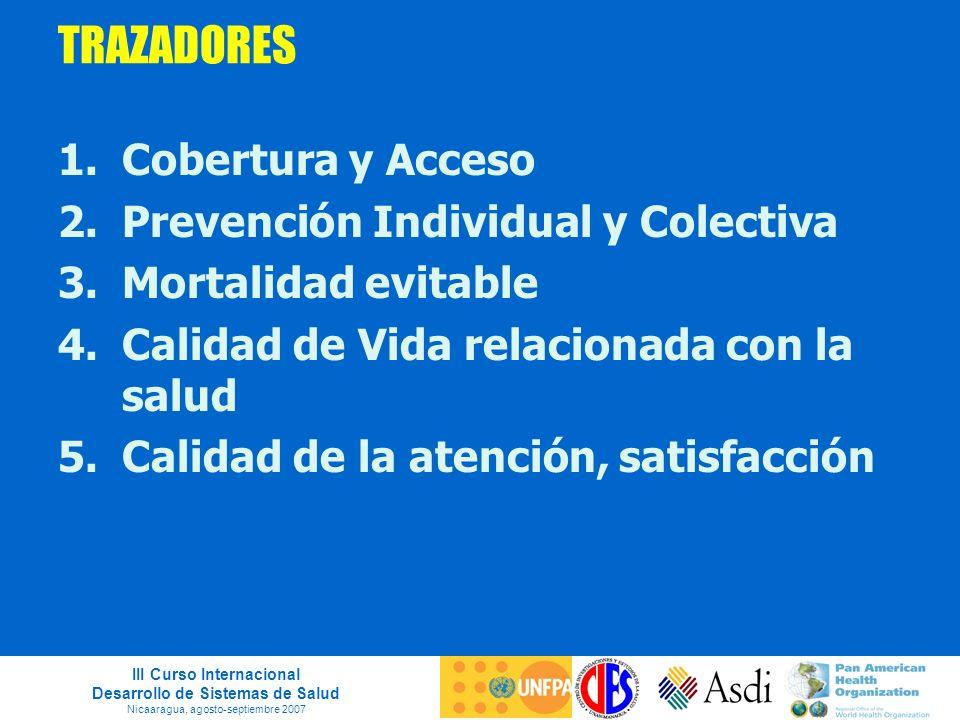 TRAZADORES Cobertura y Acceso Prevención Individual y Colectiva