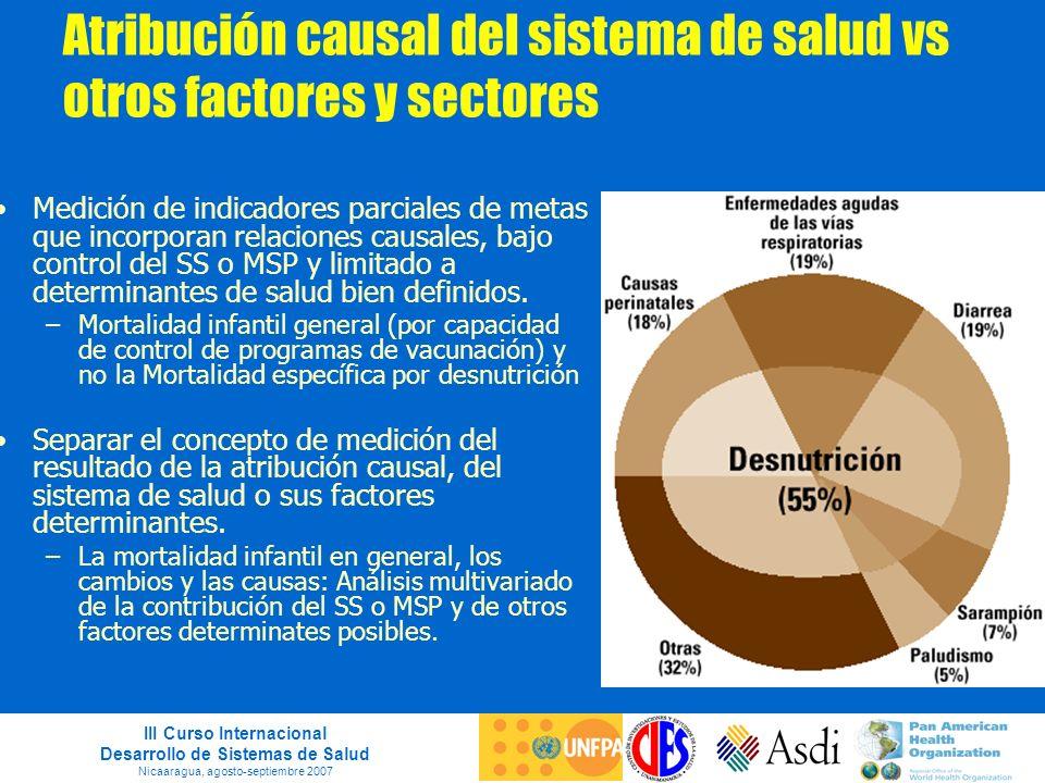Atribución causal del sistema de salud vs otros factores y sectores
