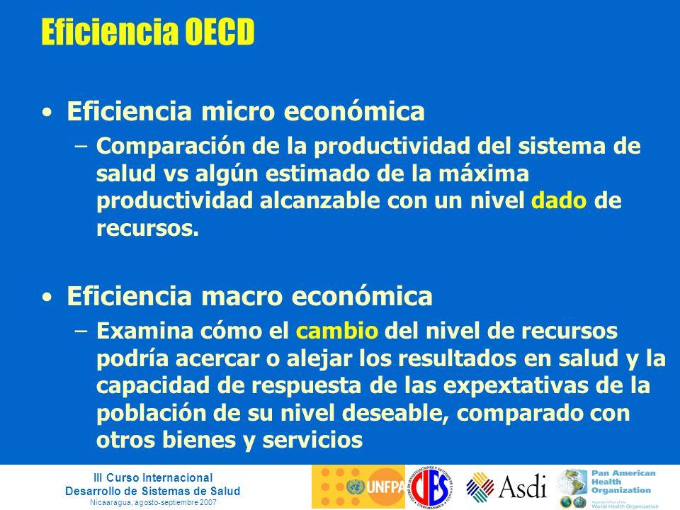 Eficiencia OECD Eficiencia micro económica Eficiencia macro económica