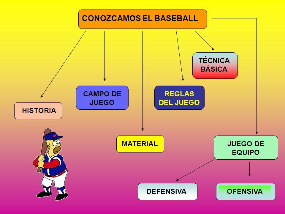 CONOZCAMOS EL BASEBALL