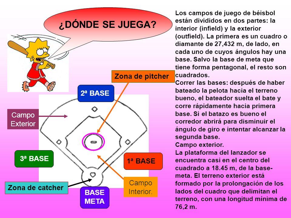 ¿DÓNDE SE JUEGA Zona de pitcher 2ª BASE Campo Exterior 3ª BASE