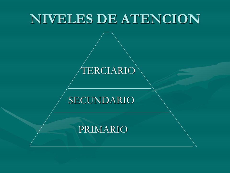 NIVELES DE ATENCION TERCIARIO SECUNDARIO PRIMARIO