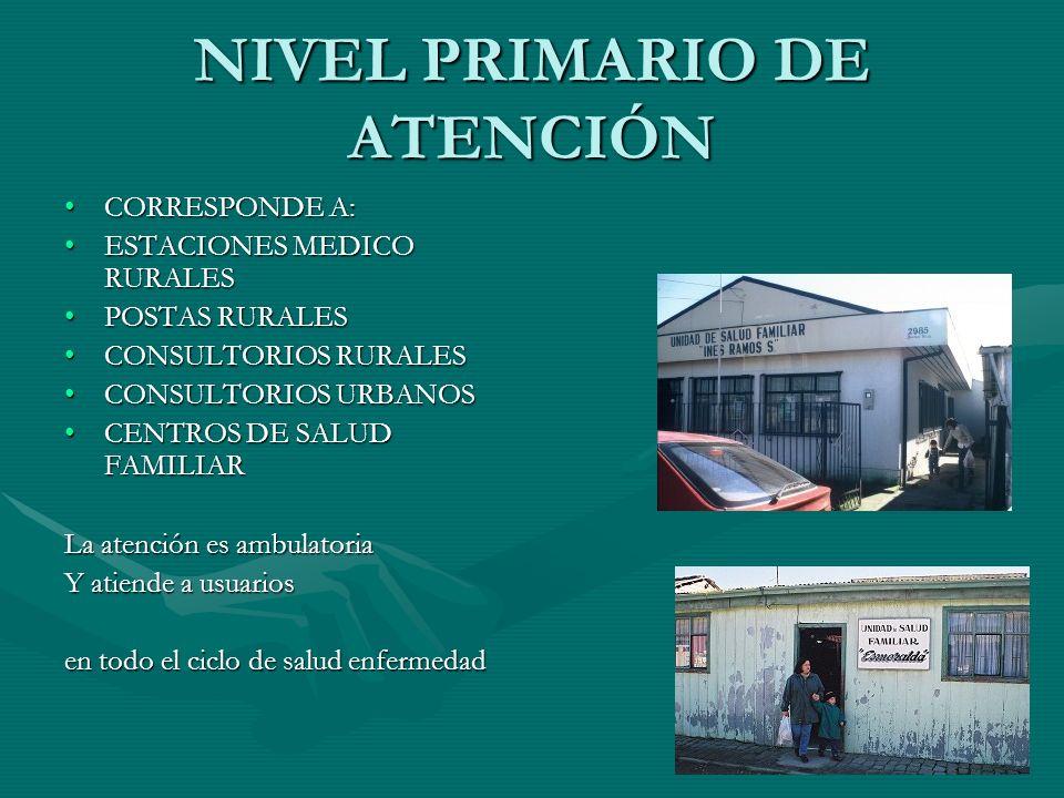 NIVEL PRIMARIO DE ATENCIÓN