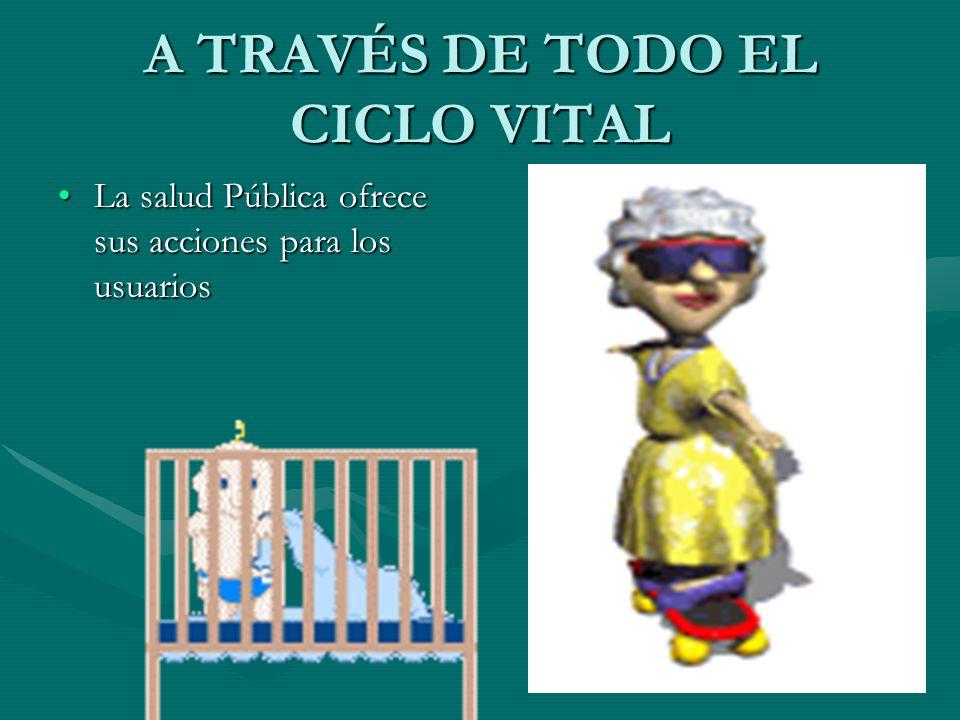 A TRAVÉS DE TODO EL CICLO VITAL