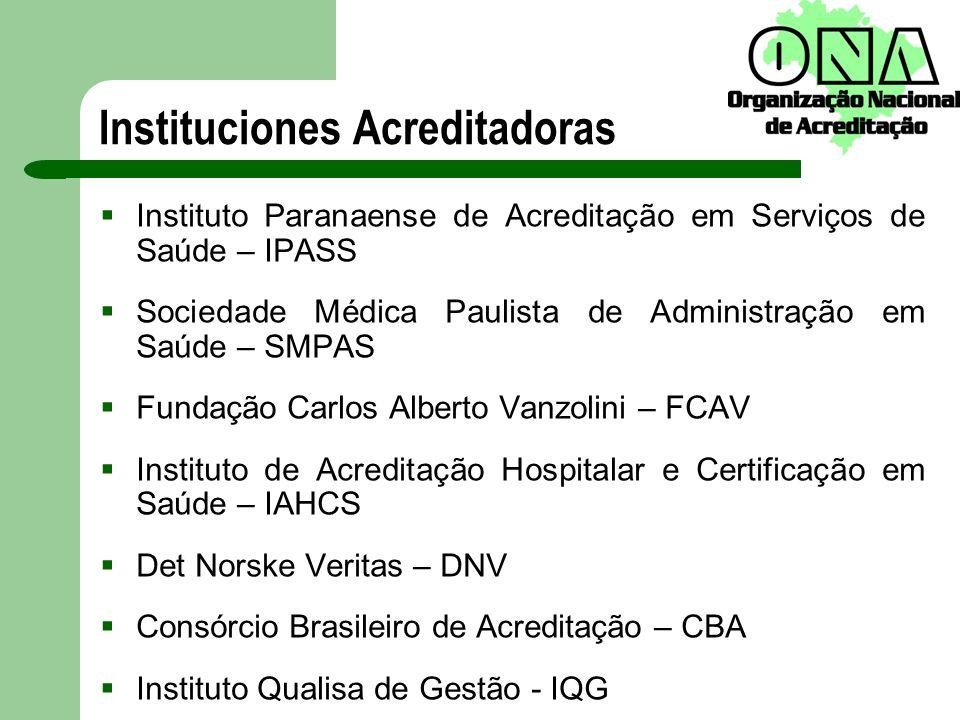 Instituciones Acreditadoras