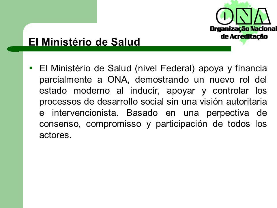 El Ministério de Salud