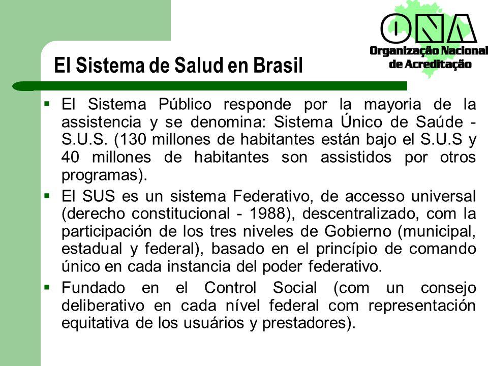El Sistema de Salud en Brasil