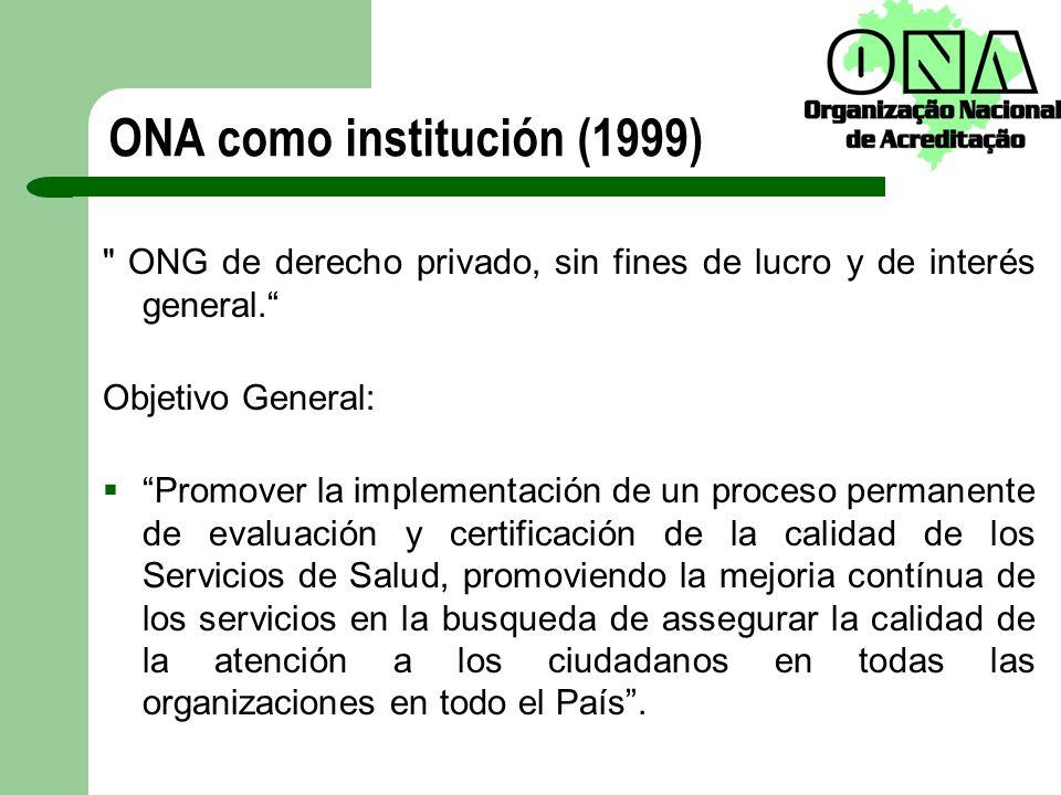 ONA como institución (1999)