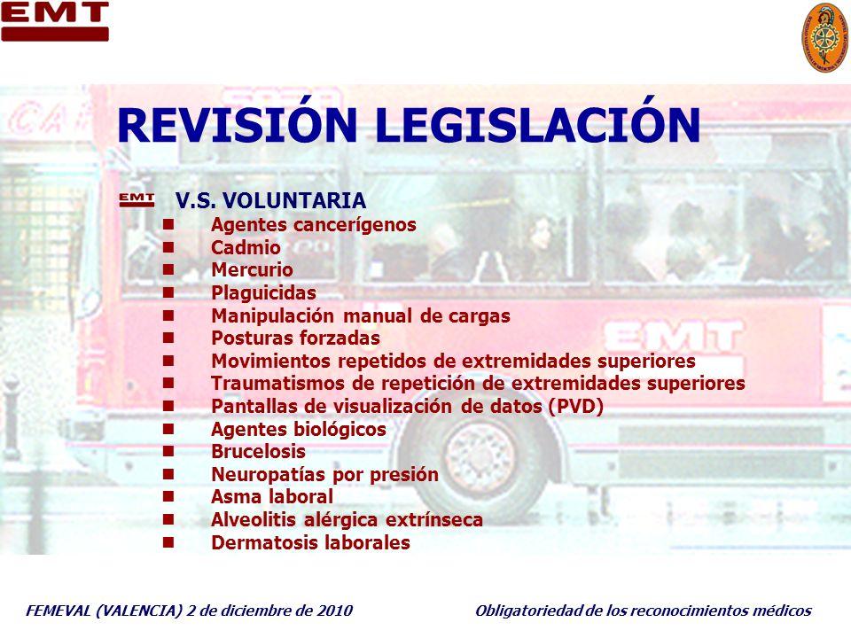 REVISIÓN LEGISLACIÓN V.S. VOLUNTARIA Agentes cancerígenos Cadmio