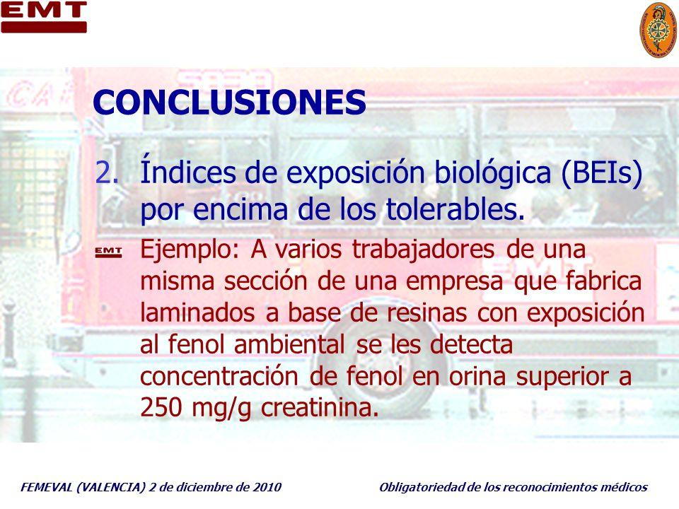 CONCLUSIONES Índices de exposición biológica (BEIs) por encima de los tolerables.