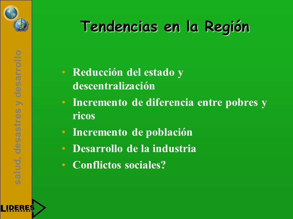 Tendencias en la Región