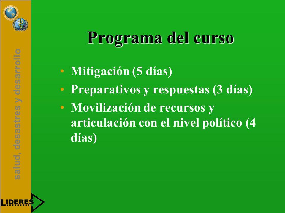 Programa del curso Mitigación (5 días)