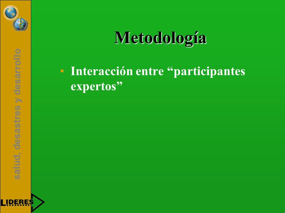 Metodología Interacción entre participantes expertos