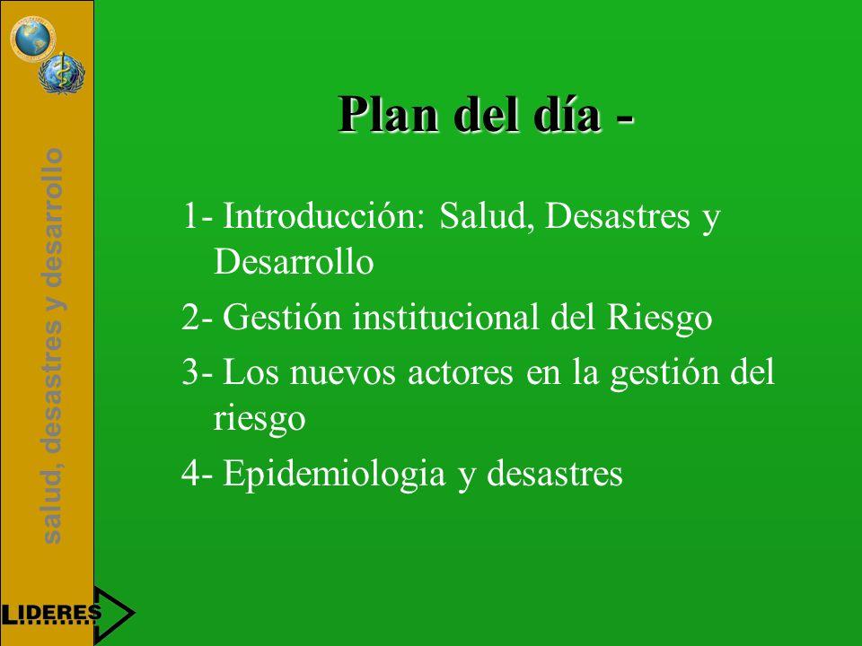Plan del día - 1- Introducción: Salud, Desastres y Desarrollo