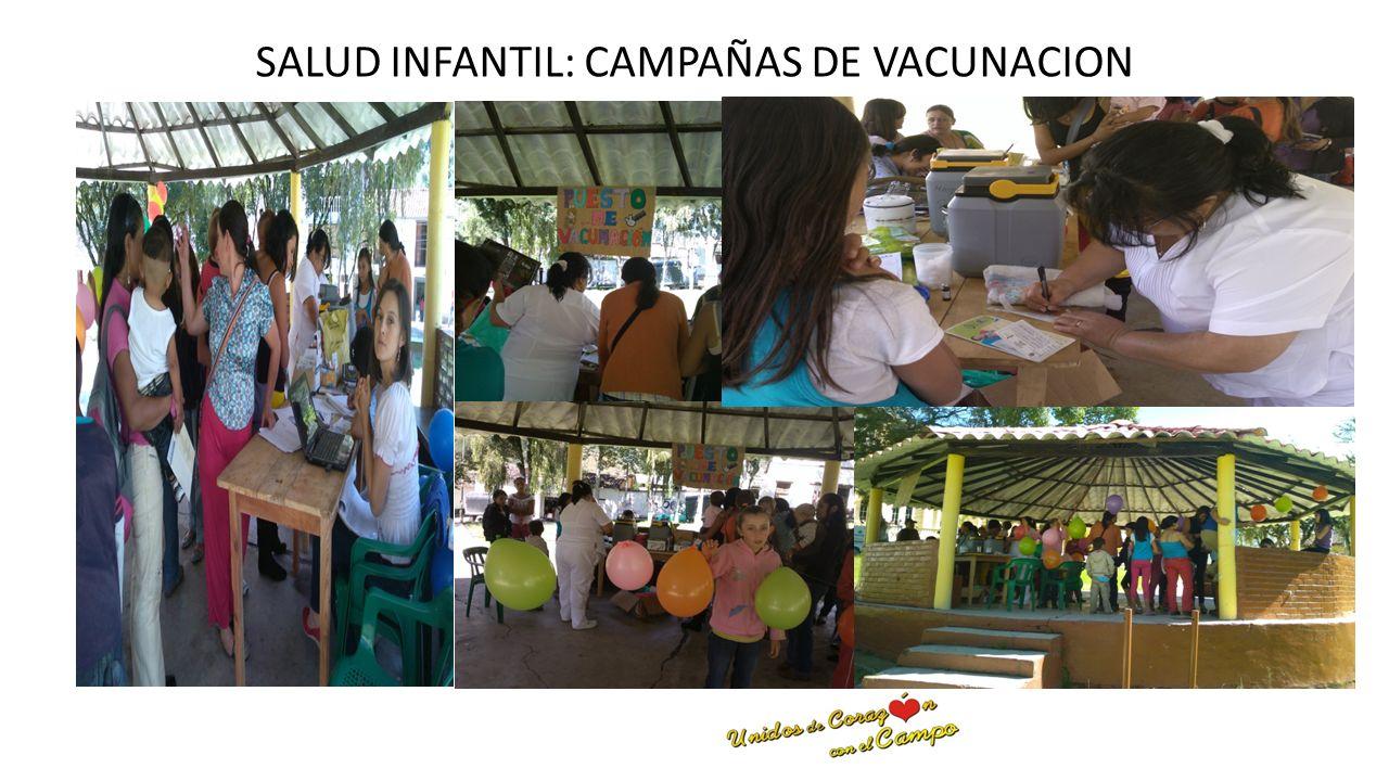 SALUD INFANTIL: CAMPAÑAS DE VACUNACION