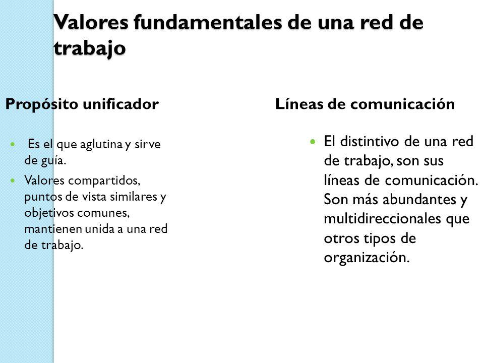 Valores fundamentales de una red de trabajo