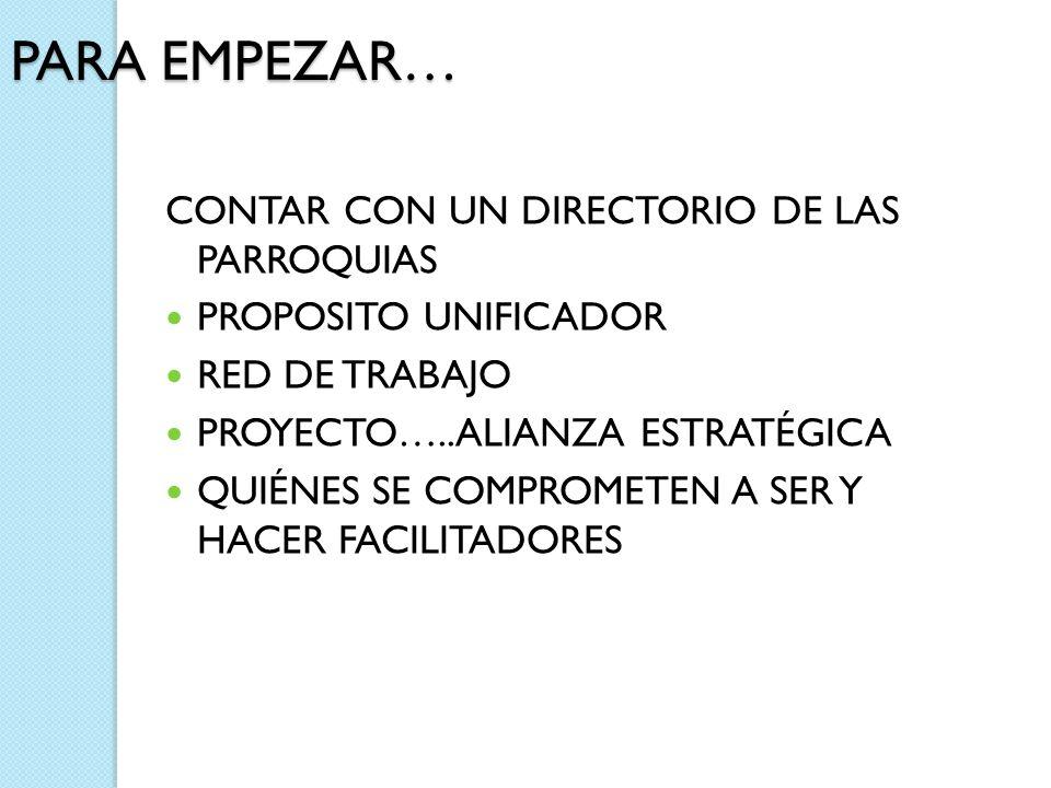 PARA EMPEZAR… CONTAR CON UN DIRECTORIO DE LAS PARROQUIAS