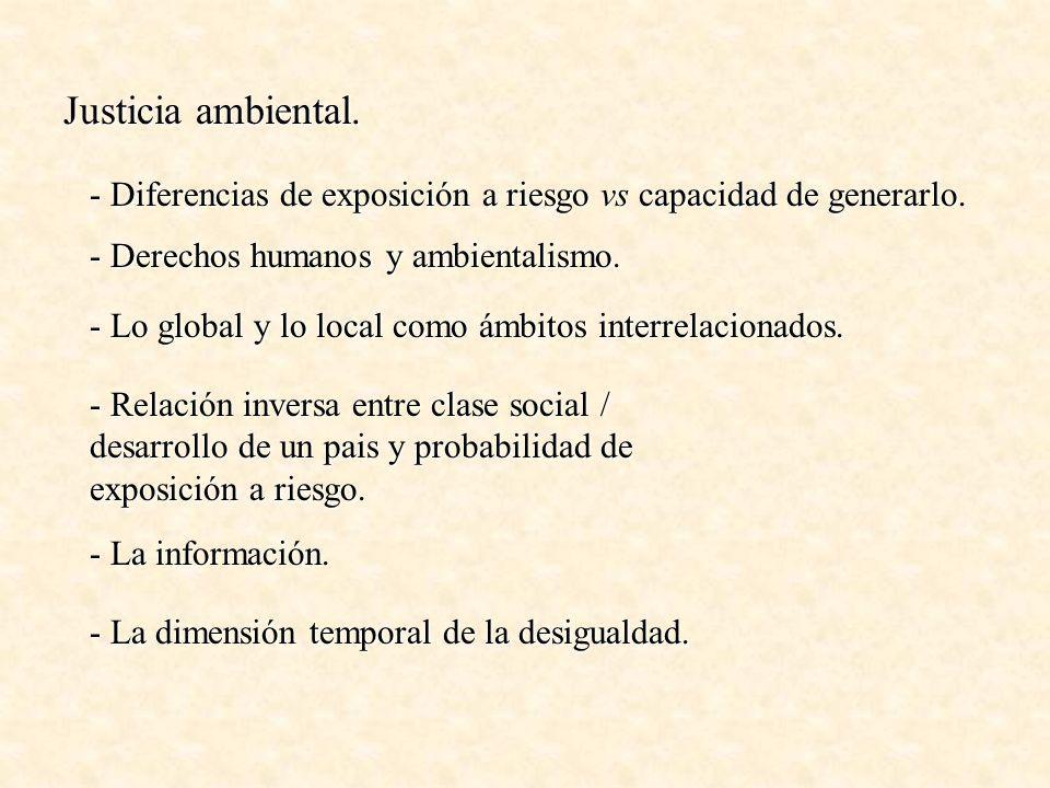 Justicia ambiental. - Diferencias de exposición a riesgo vs capacidad de generarlo. - Derechos humanos y ambientalismo.
