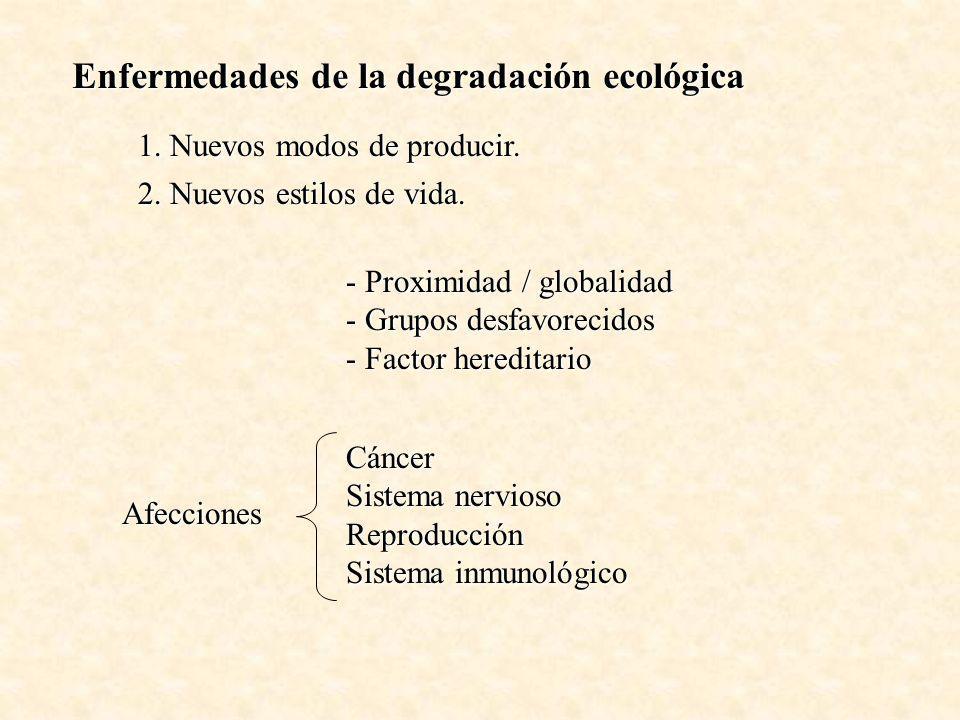 Enfermedades de la degradación ecológica
