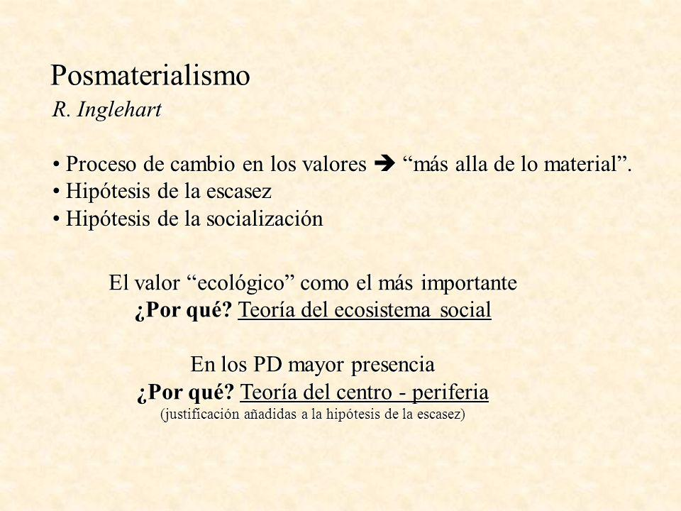 Posmaterialismo R. Inglehart