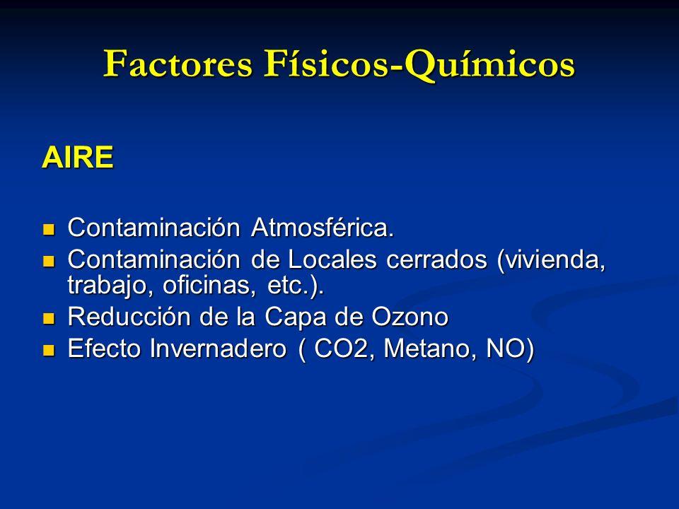 Factores Físicos-Químicos