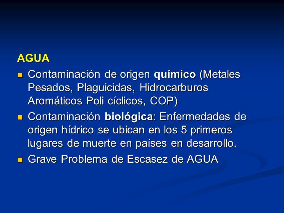 AGUA Contaminación de origen químico (Metales Pesados, Plaguicidas, Hidrocarburos Aromáticos Poli cíclicos, COP)