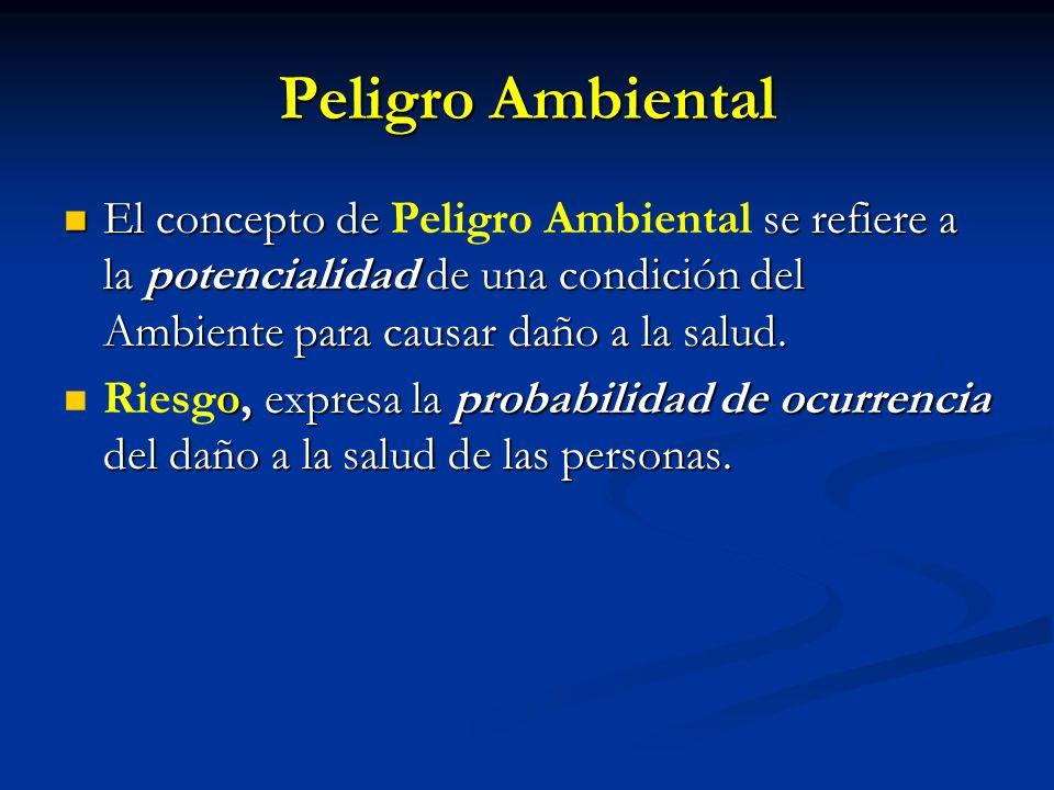 Peligro Ambiental El concepto de Peligro Ambiental se refiere a la potencialidad de una condición del Ambiente para causar daño a la salud.