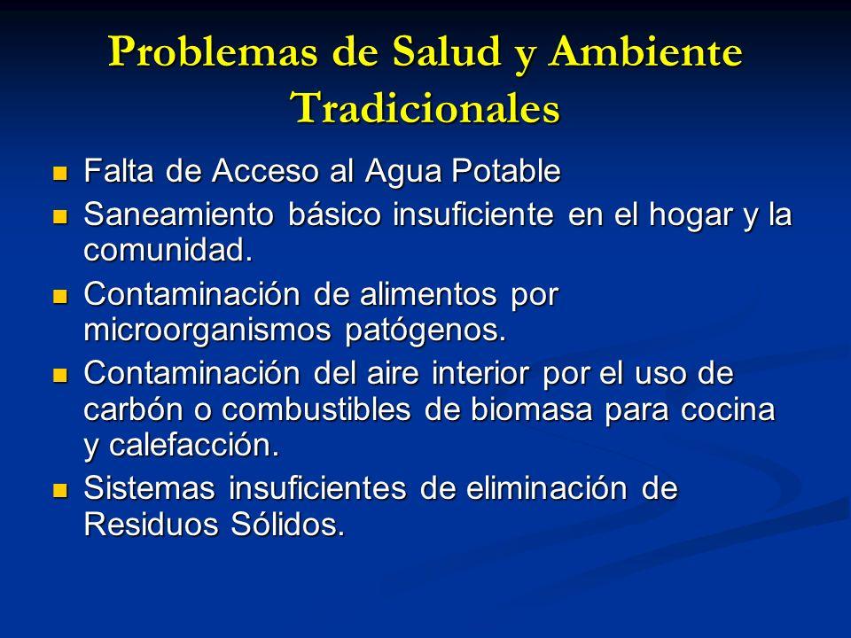 Problemas de Salud y Ambiente Tradicionales