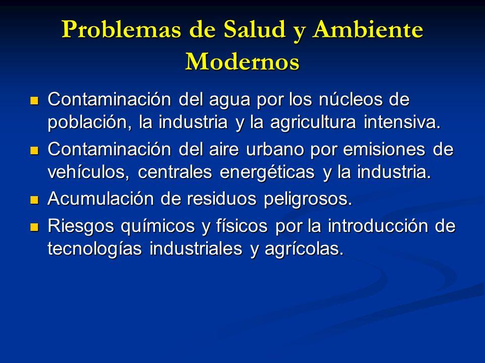 Problemas de Salud y Ambiente Modernos