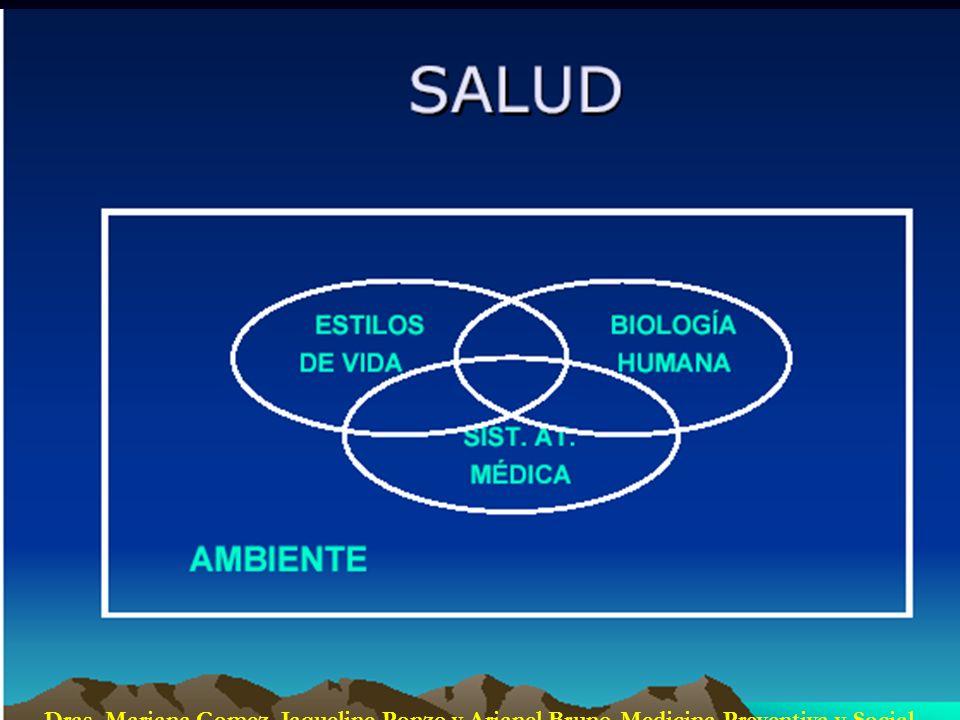 Dras. Mariana Gomez, Jaqueline Ponzo y Arianel Bruno-Medicina Preventiva y Social
