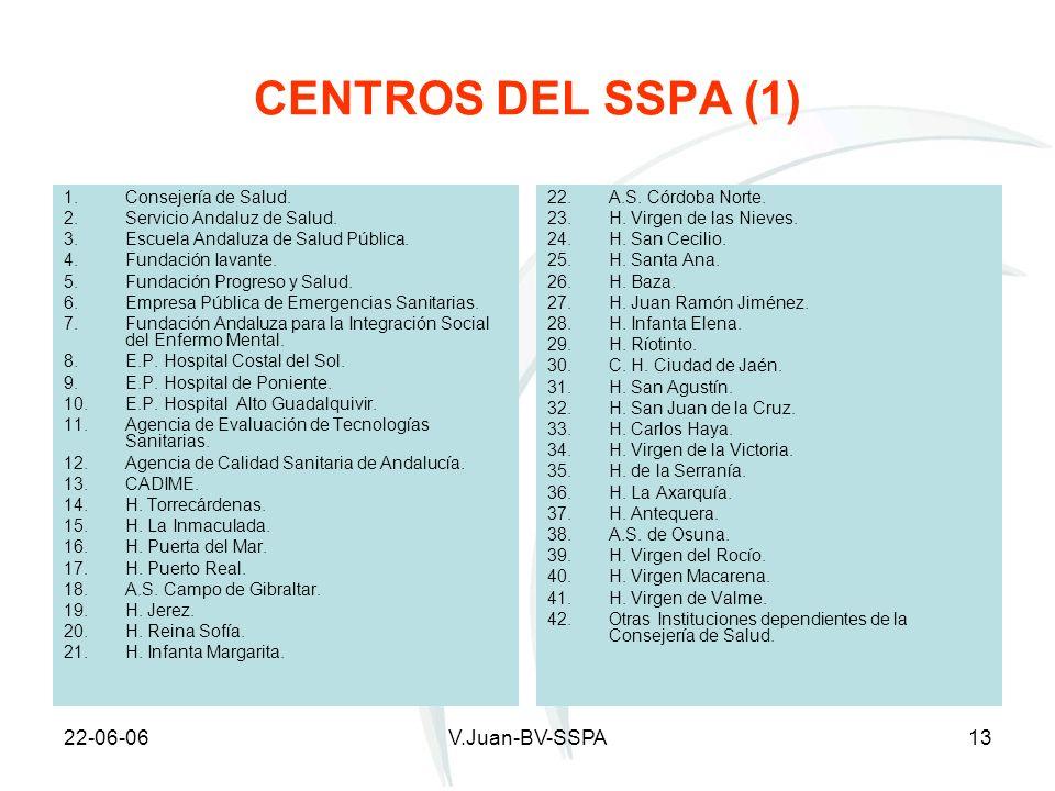 CENTROS DEL SSPA (1) 22-06-06 V.Juan-BV-SSPA Consejería de Salud.