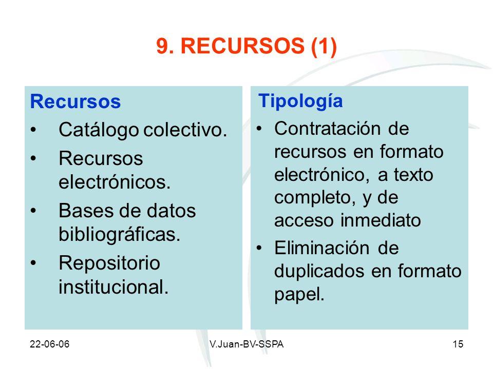 9. RECURSOS (1) Recursos Catálogo colectivo. Recursos electrónicos.