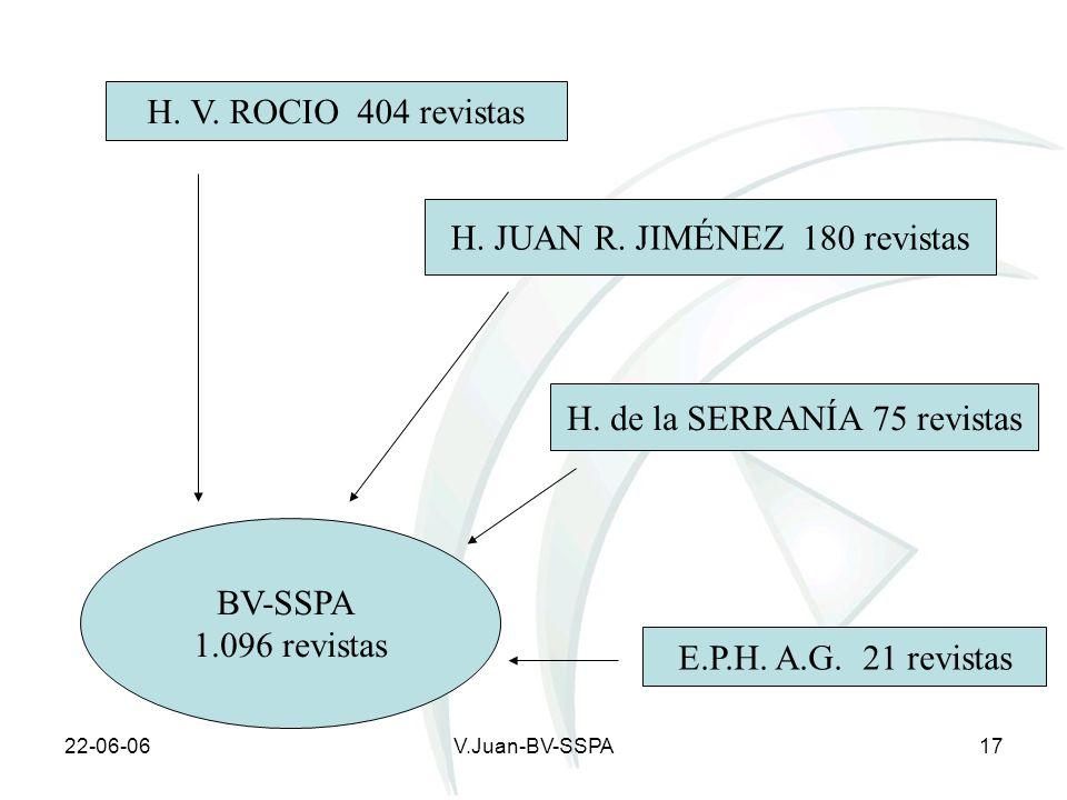 H. JUAN R. JIMÉNEZ 180 revistas