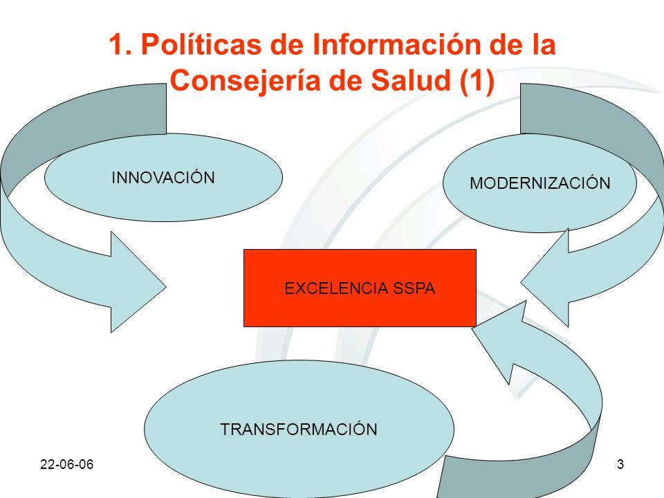 1. Políticas de Información de la Consejería de Salud (1)