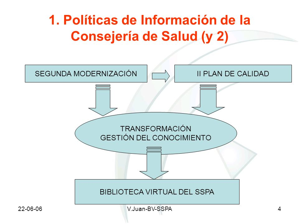 1. Políticas de Información de la Consejería de Salud (y 2)