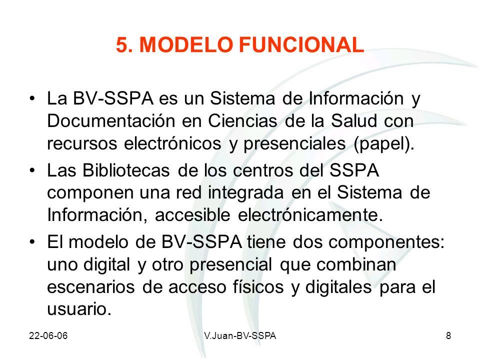 5. MODELO FUNCIONAL La BV-SSPA es un Sistema de Información y Documentación en Ciencias de la Salud con recursos electrónicos y presenciales (papel).