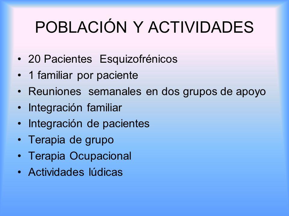 POBLACIÓN Y ACTIVIDADES