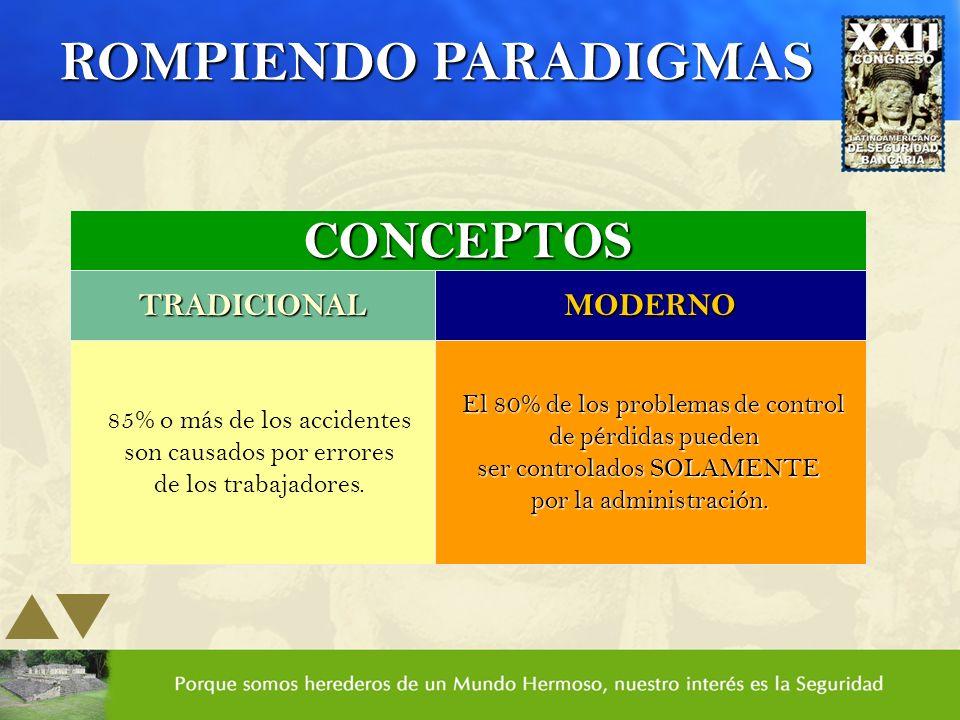 ROMPIENDO PARADIGMAS CONCEPTOS TRADICIONAL MODERNO