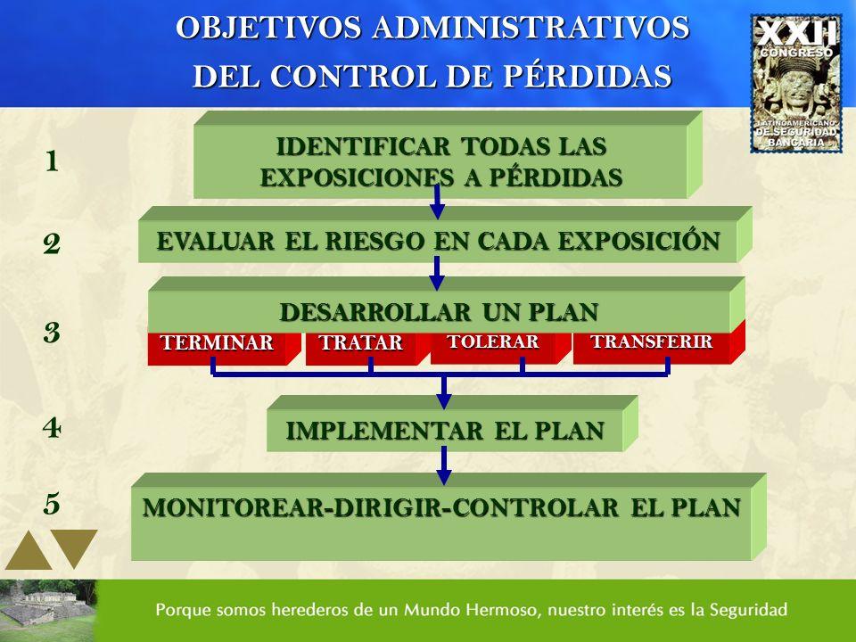 1 2 3 4 5 OBJETIVOS ADMINISTRATIVOS DEL CONTROL DE PÉRDIDAS