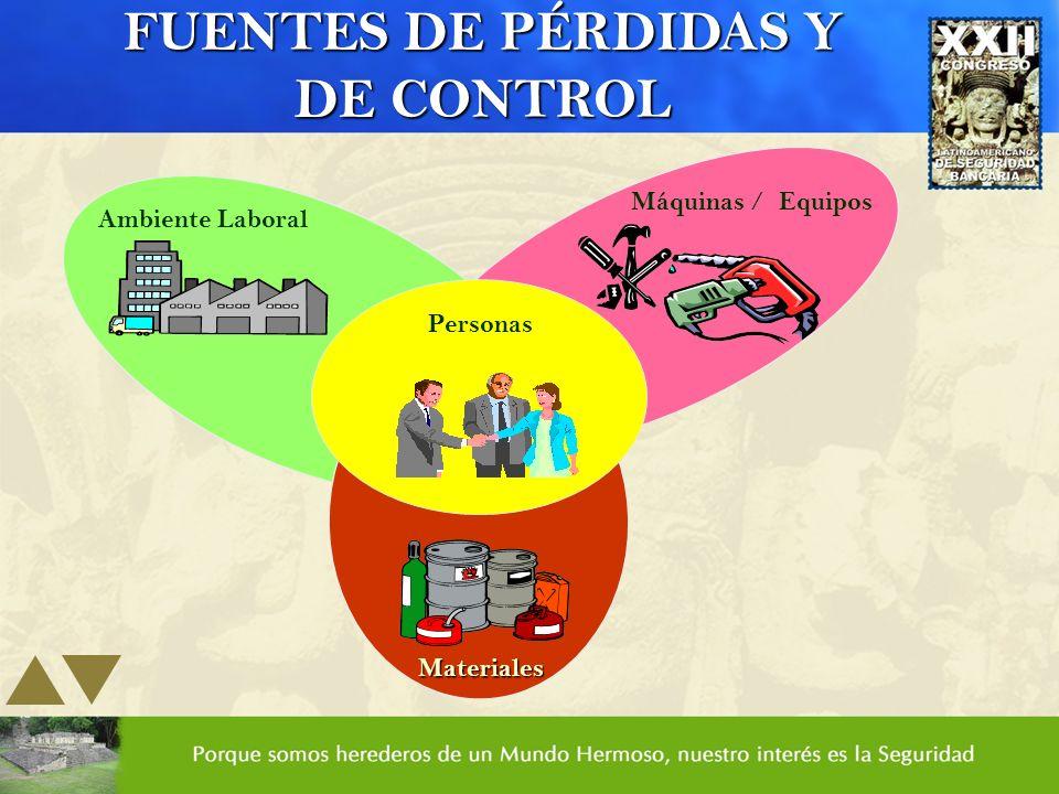 FUENTES DE PÉRDIDAS Y DE CONTROL