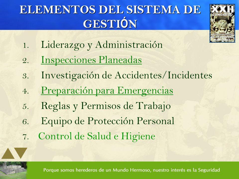 ELEMENTOS DEL SISTEMA DE GESTIÓN