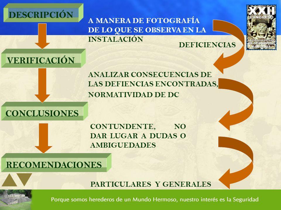 DESCRIPCIÓN VERIFICACIÓN CONCLUSIONES RECOMENDACIONES