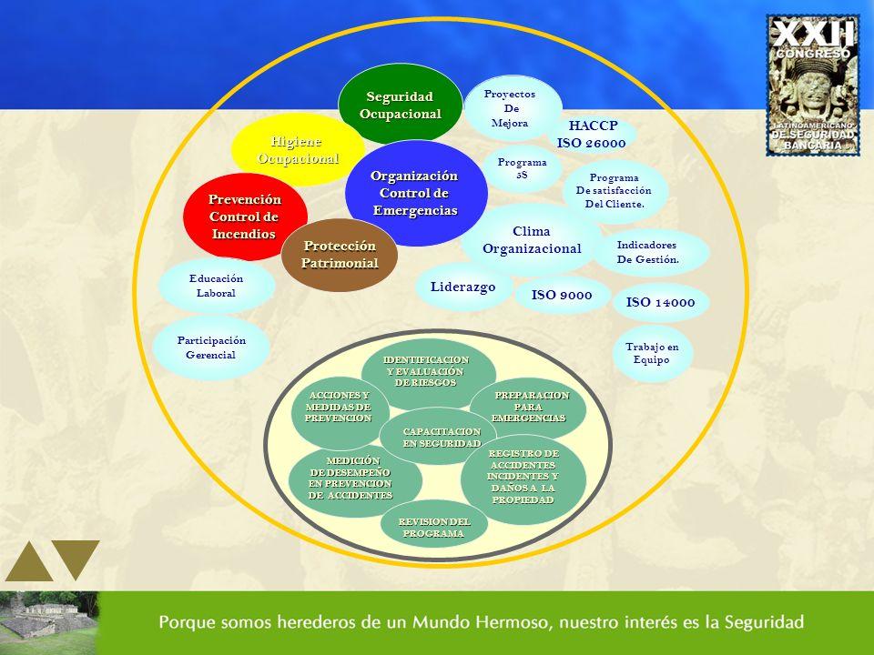 Seguridad Ocupacional HACCP Higiene ISO 26000 Organización Emergencias
