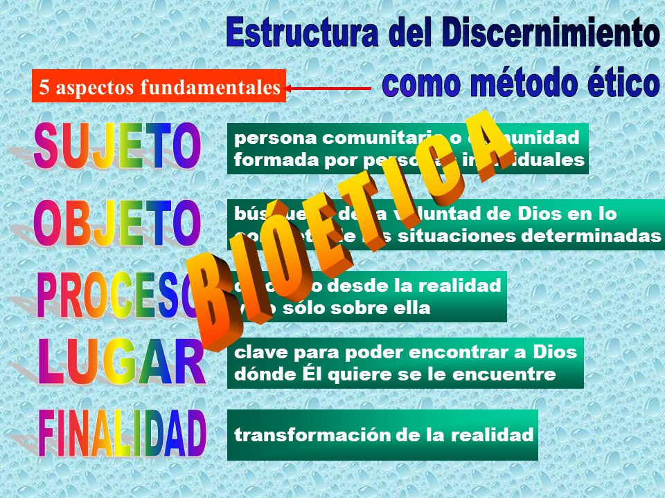 B I Ó E T I C A Estructura del Discernimiento como método ético SUJETO