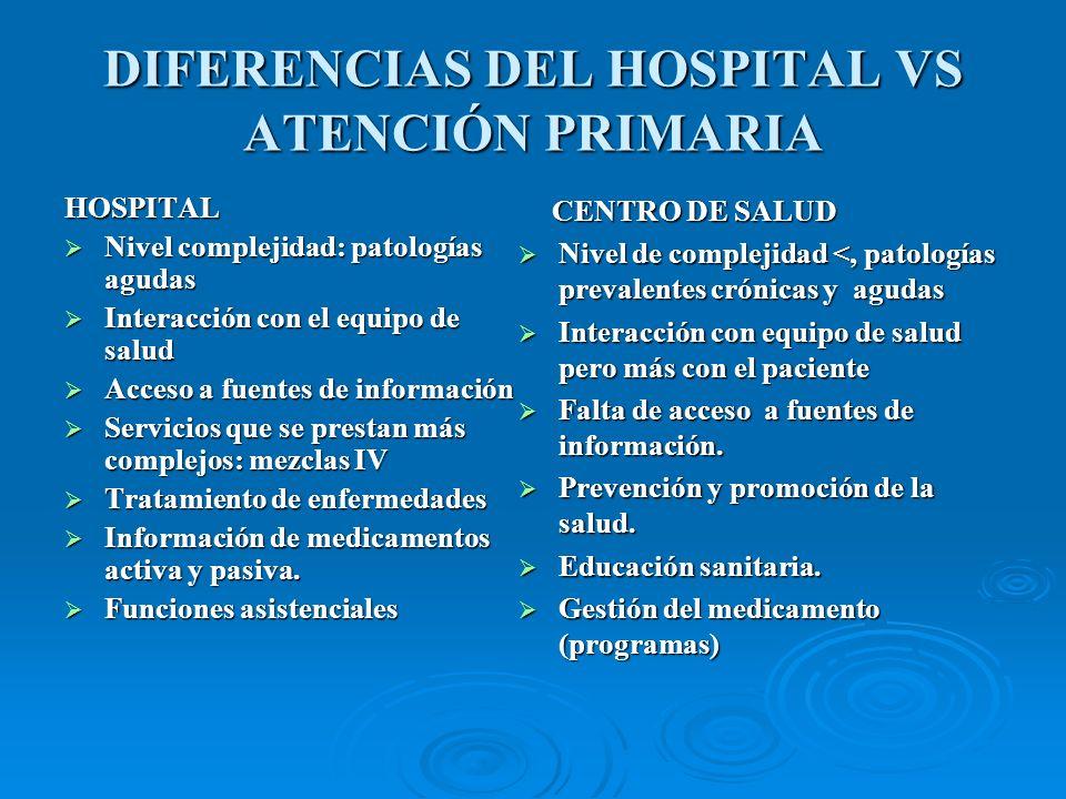 DIFERENCIAS DEL HOSPITAL VS ATENCIÓN PRIMARIA