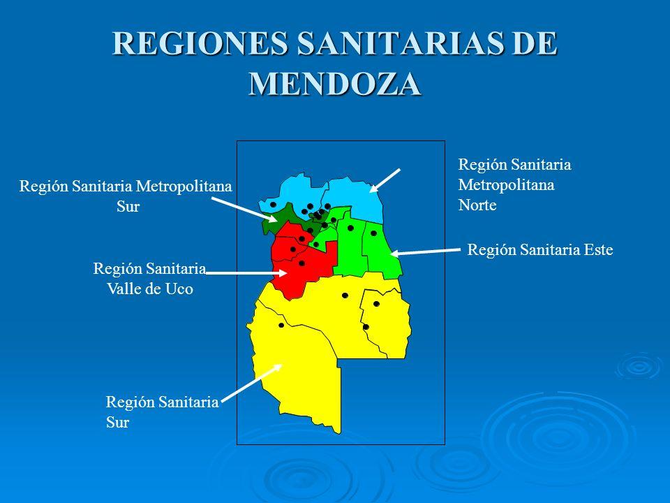 REGIONES SANITARIAS DE MENDOZA