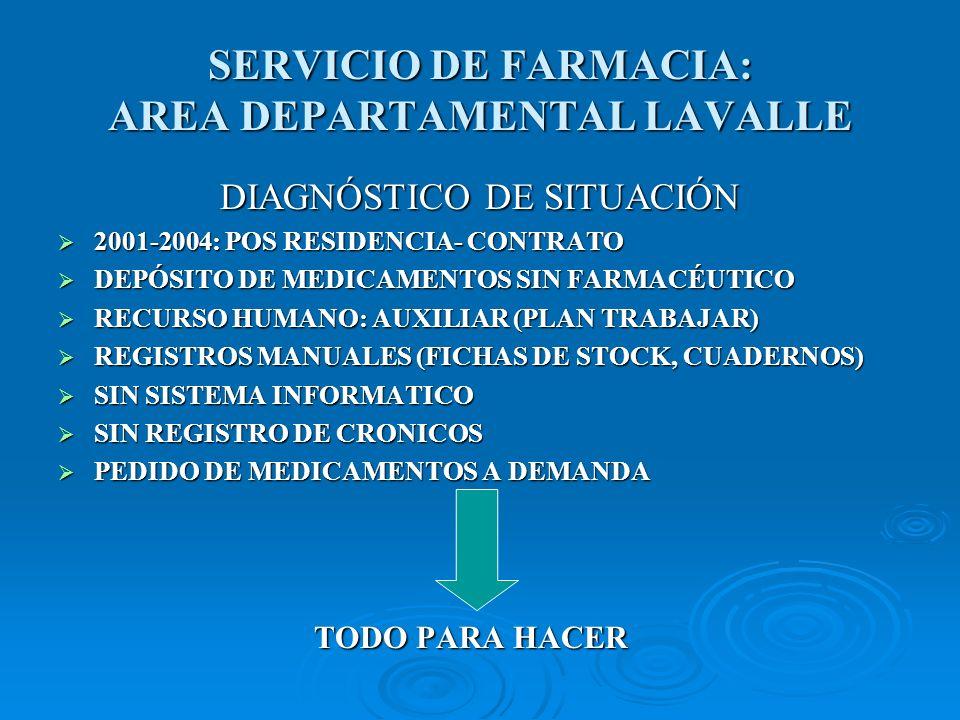 SERVICIO DE FARMACIA: AREA DEPARTAMENTAL LAVALLE